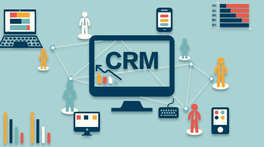 CRM外贸管理软件
